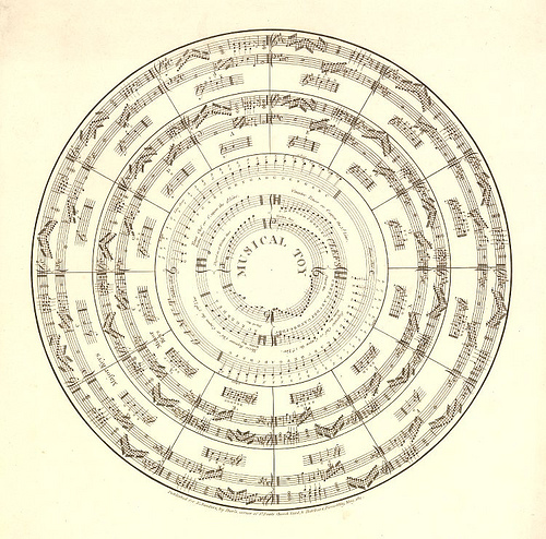 Musical Toy  Etching published by John Hatchard and John Harris in 1811. Circular game board with lines of musical notation, divided into 12 segments, with scales in the centre.